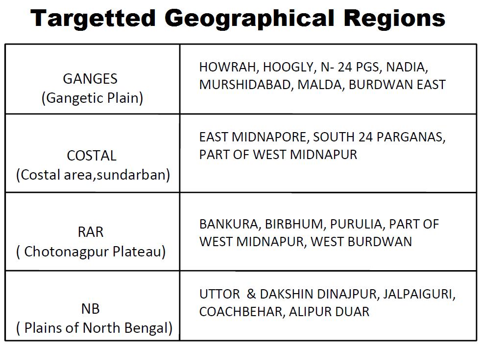 regions_geog_table